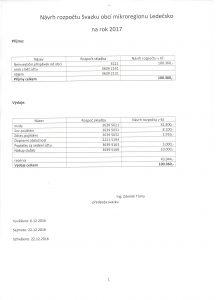Návrh rozpočtu mikroreg.Ledečsko na r.2017